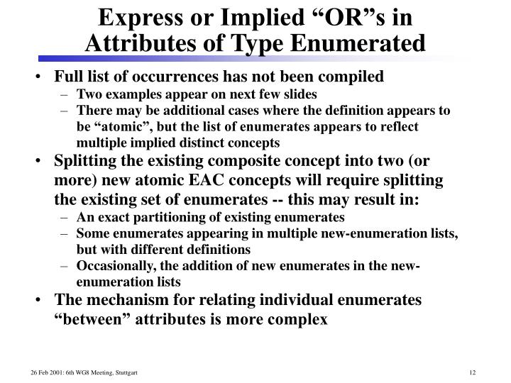 Full list of occurrences has not been compiled