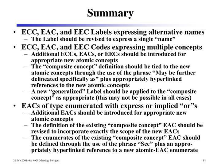 ECC, EAC, and EEC Labels expressing alternative names