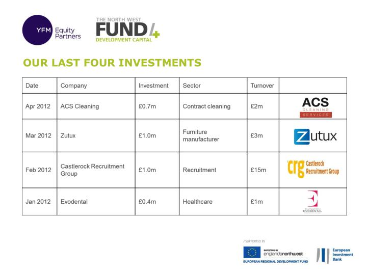 Our last four investments