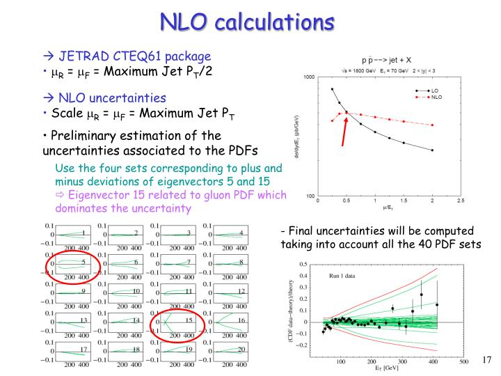 NLO calculations