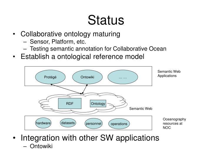 Semantic Web Applications