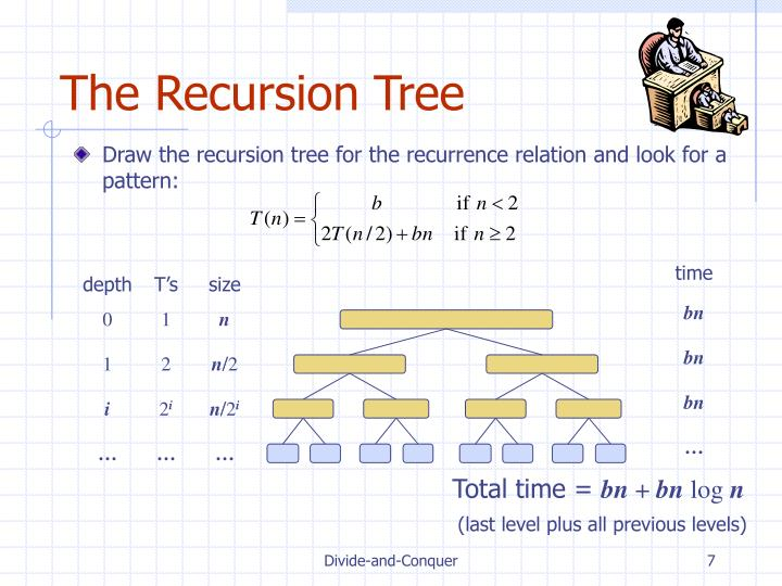 The Recursion Tree