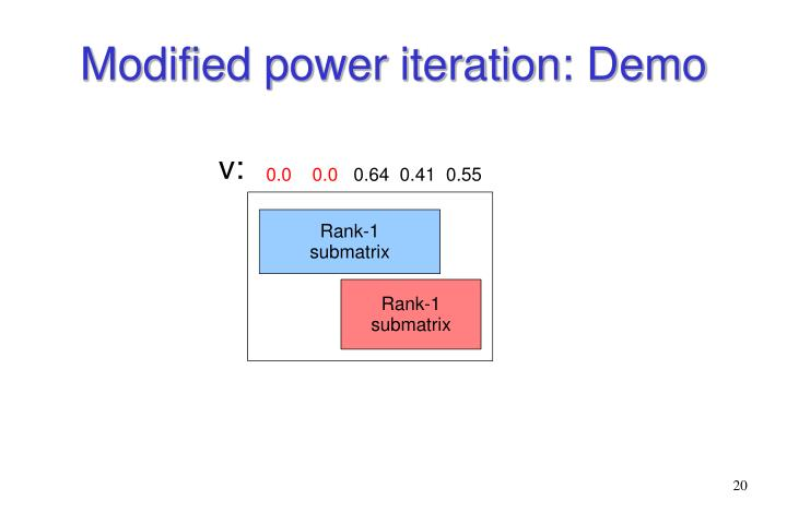 Modified power iteration: Demo