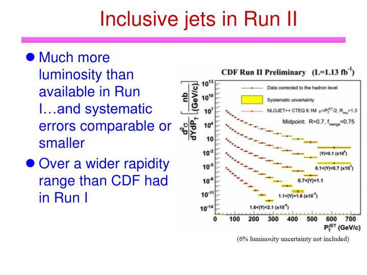 Inclusive jets in Run II