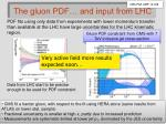 the gluon pdf and input from lhc2