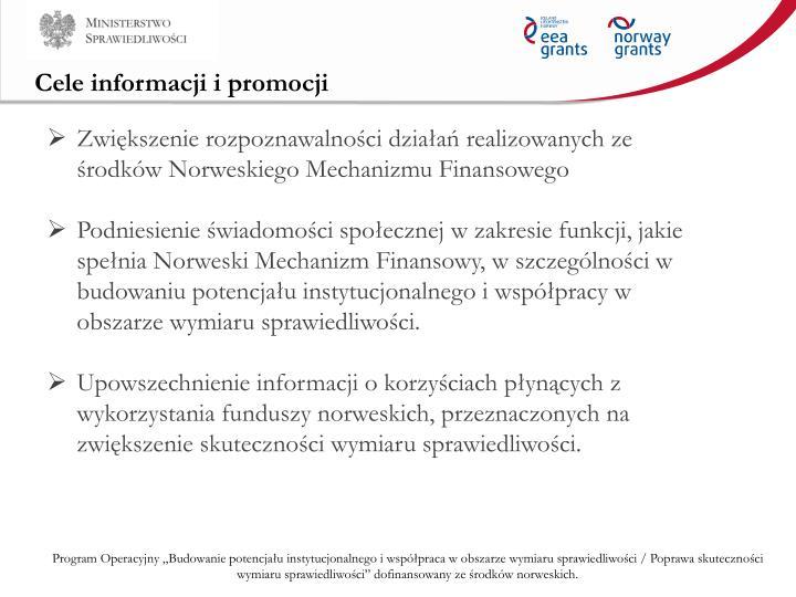 Cele informacji i promocji