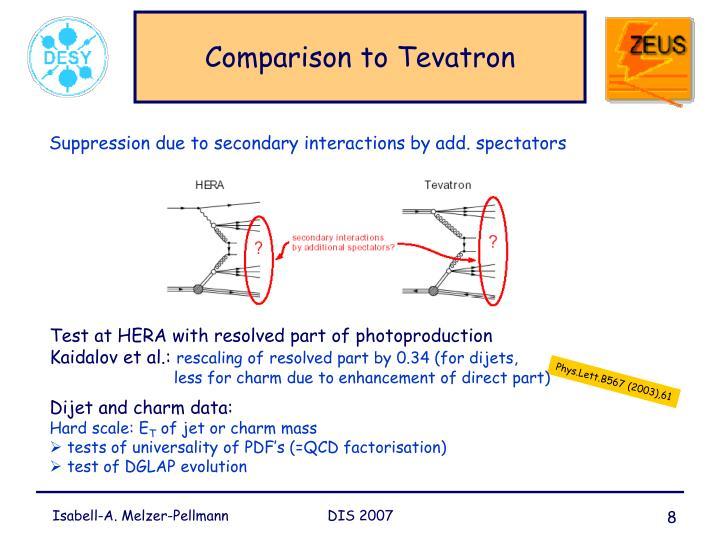 Comparison to Tevatron