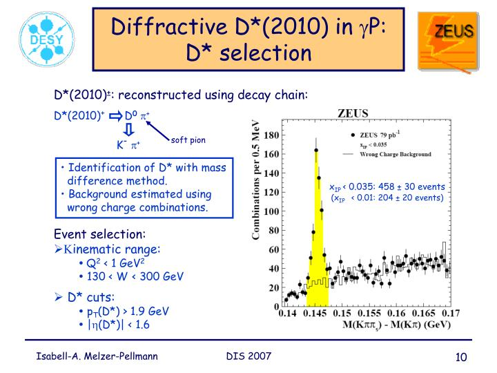 Diffractive D*(2010) in