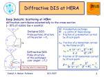 diffractive dis at hera
