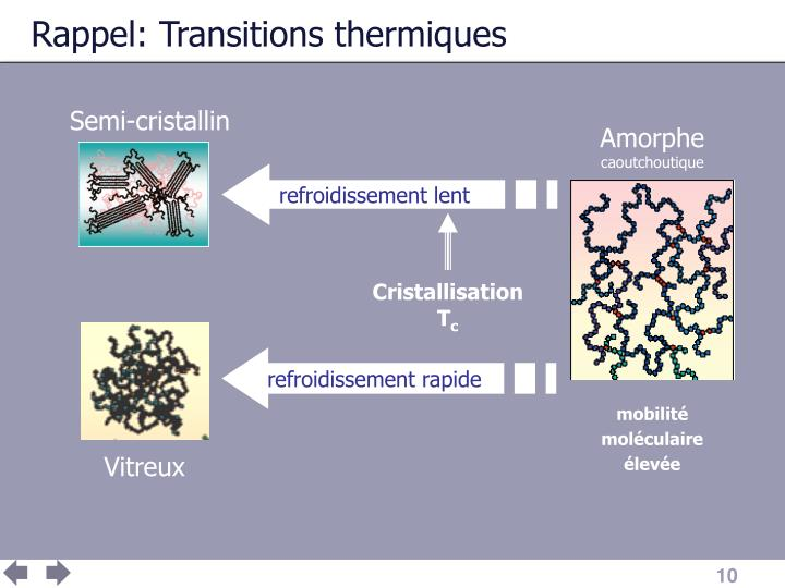 Semi-cristallin