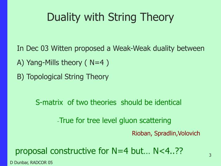 Duality with String Theory