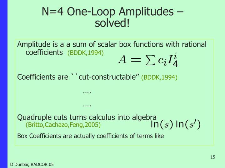 N=4 One-Loop Amplitudes –solved!