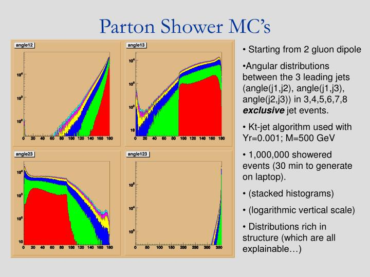 Parton Shower MC's