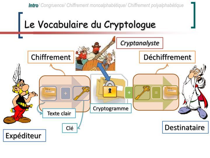 Le Vocabulaire du Cryptologue