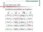 les matrices cl s