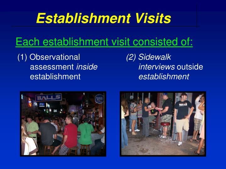 Establishment Visits
