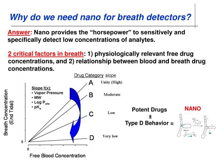 Why do we need nano for breath detectors?