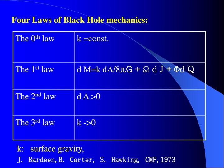 Four Laws of Black Hole mechanics: