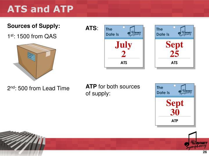ATS and ATP