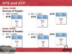 ats and atp1