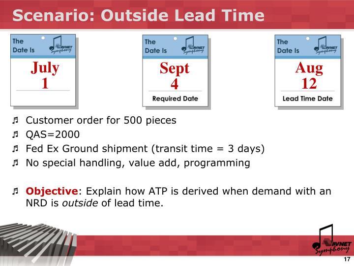 Scenario: Outside Lead Time
