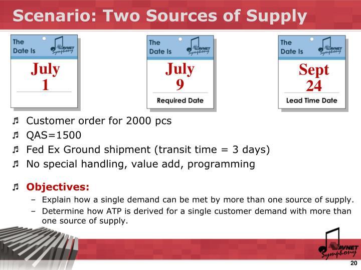 Scenario: Two Sources of Supply