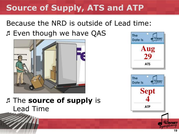 Source of Supply, ATS and ATP