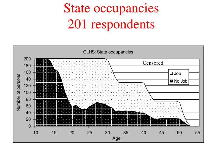 State occupancies