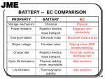 battery ec comparison