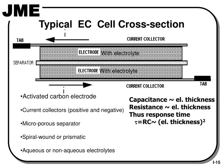 Typical  EC  Cell Cross-section
