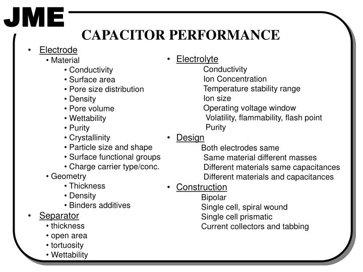 CAPACITOR PERFORMANCE