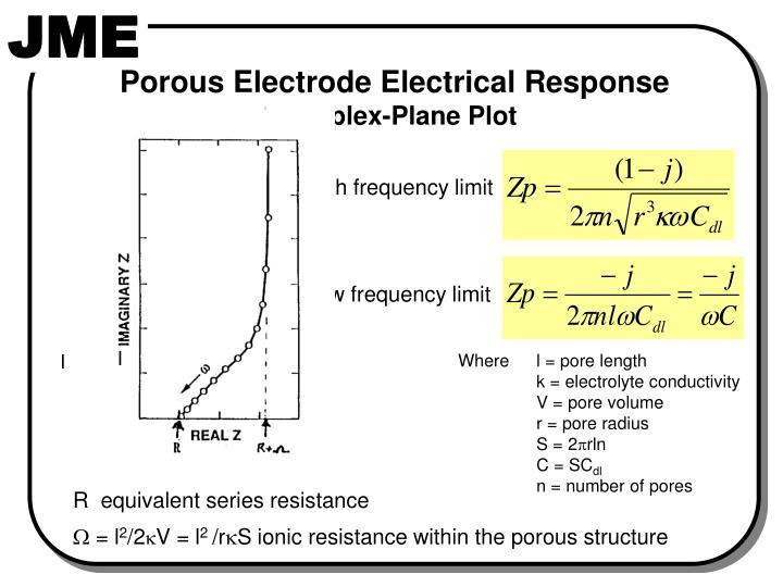 Porous Electrode Electrical Response