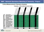nmt network operations modeling telemetry project6