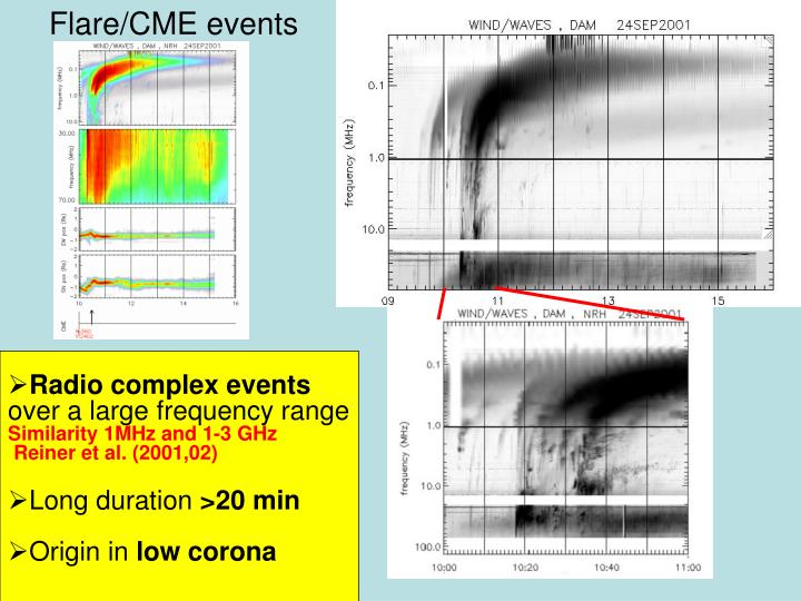 Flare/CME events