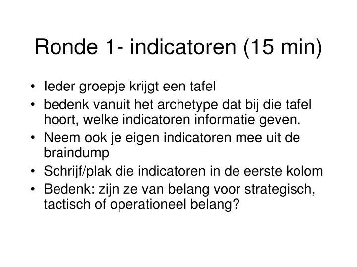 Ronde 1- indicatoren (15 min)