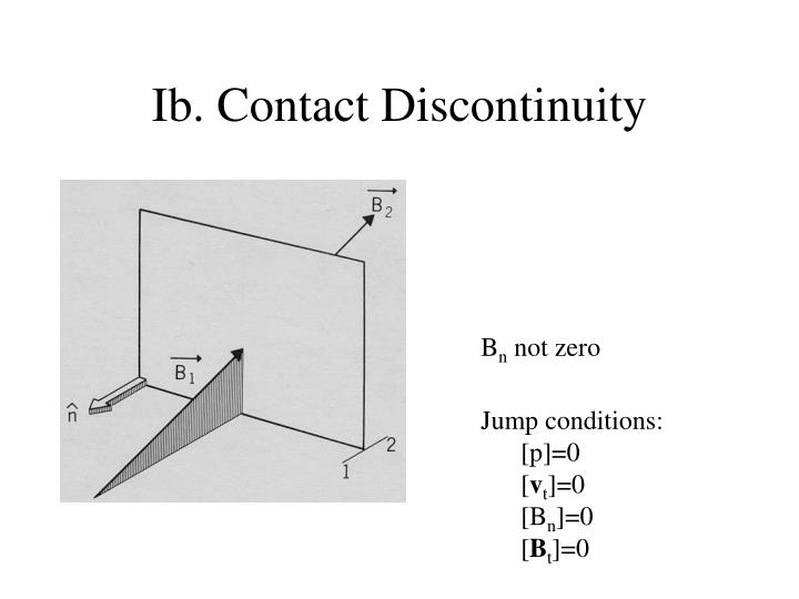 Ib. Contact Discontinuity