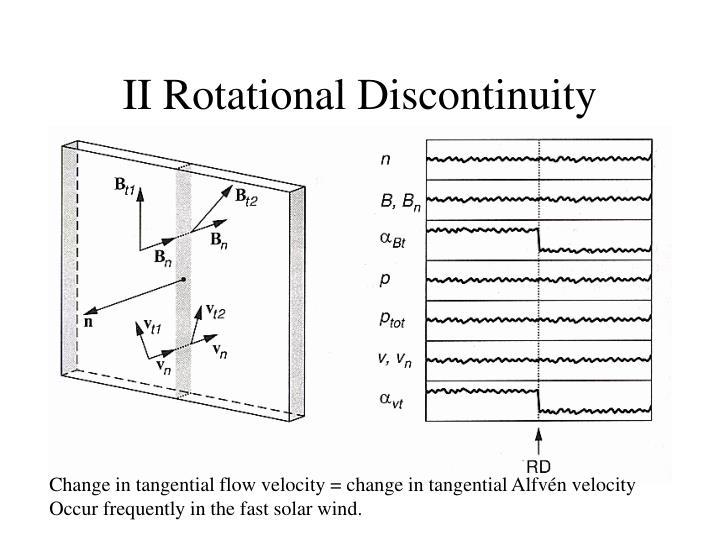 II Rotational Discontinuity