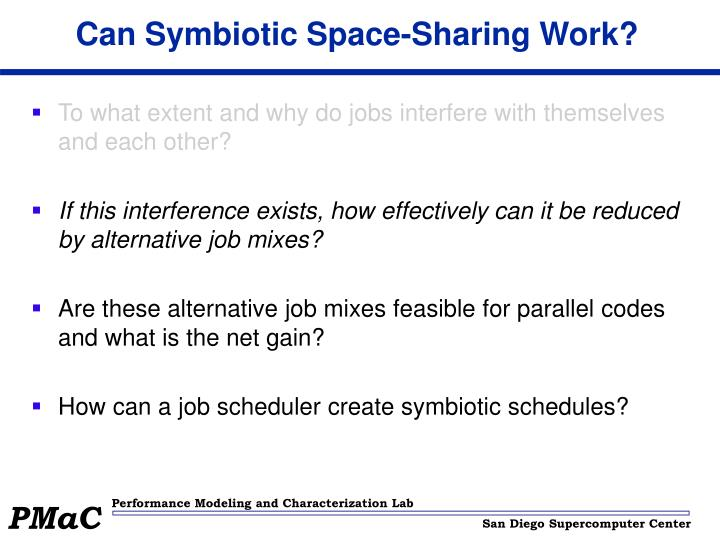 Can Symbiotic Space-Sharing Work?