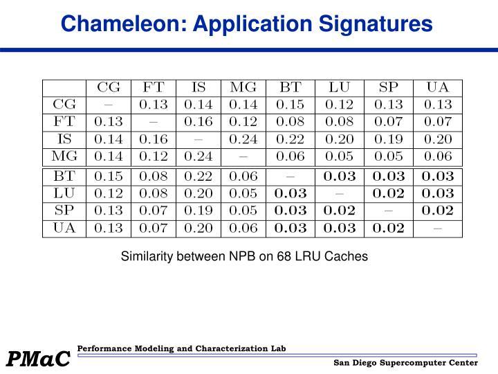 Chameleon: Application Signatures