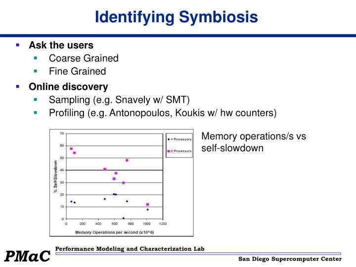 Identifying Symbiosis