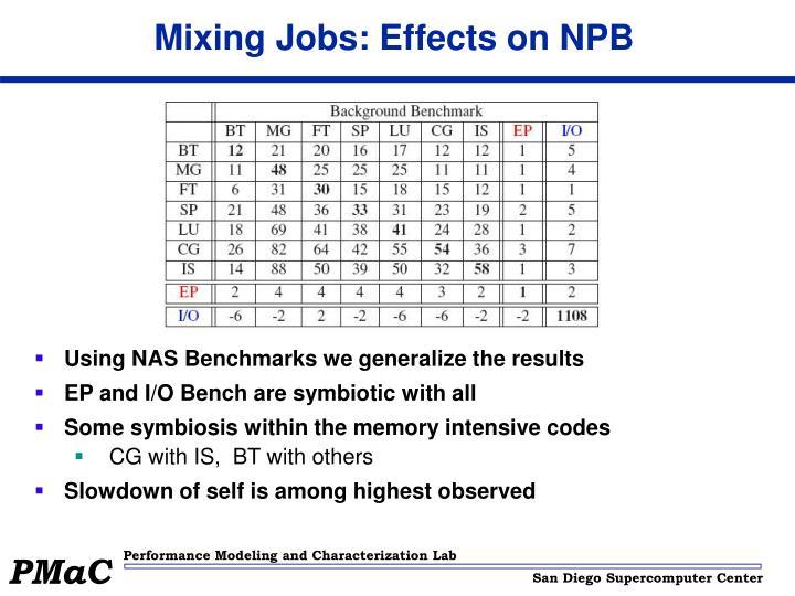 Mixing Jobs: Effects on NPB