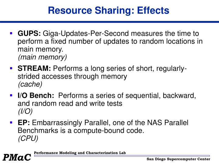 Resource Sharing: Effects