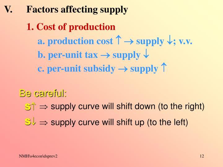 V.Factors affecting supply