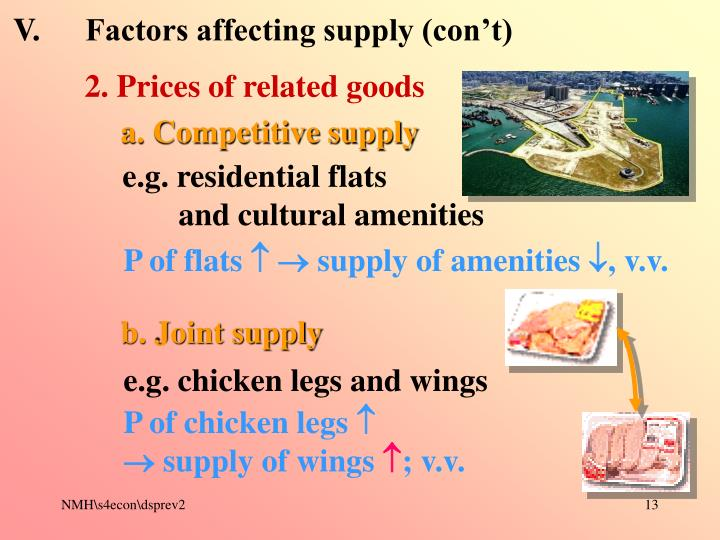 V.Factors affecting supply (con't)