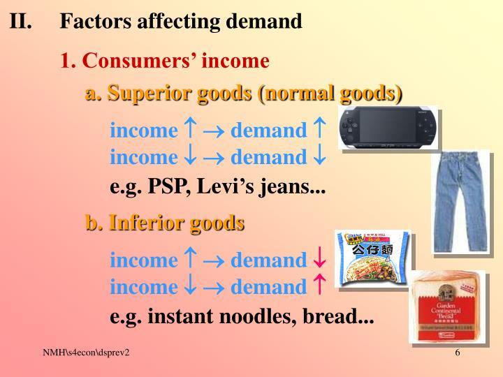 II.Factors affecting demand