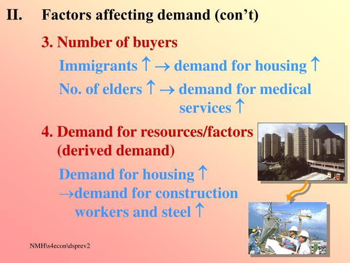 II.Factors affecting demand (con't)