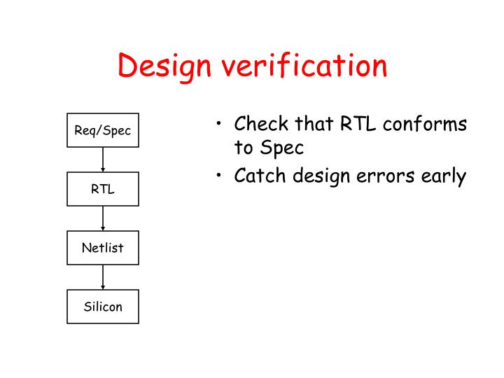 Check that RTL conforms to Spec