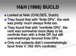 h h 1998 bucld