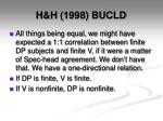 h h 1998 bucld1