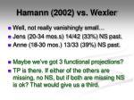 hamann 2002 vs wexler